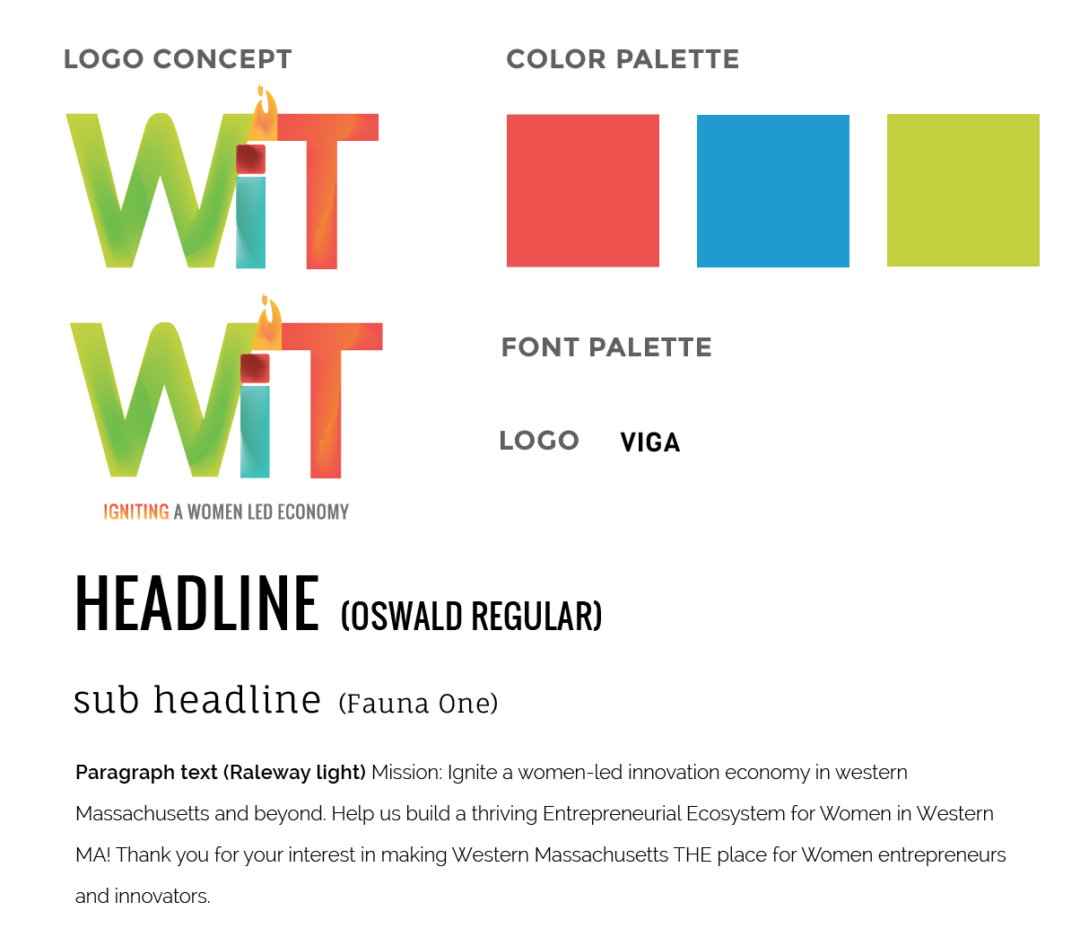 WIT Logo Design: Case Study - Business Betties